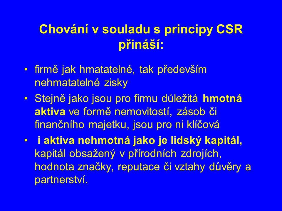 Chování v souladu s principy CSR přináší: