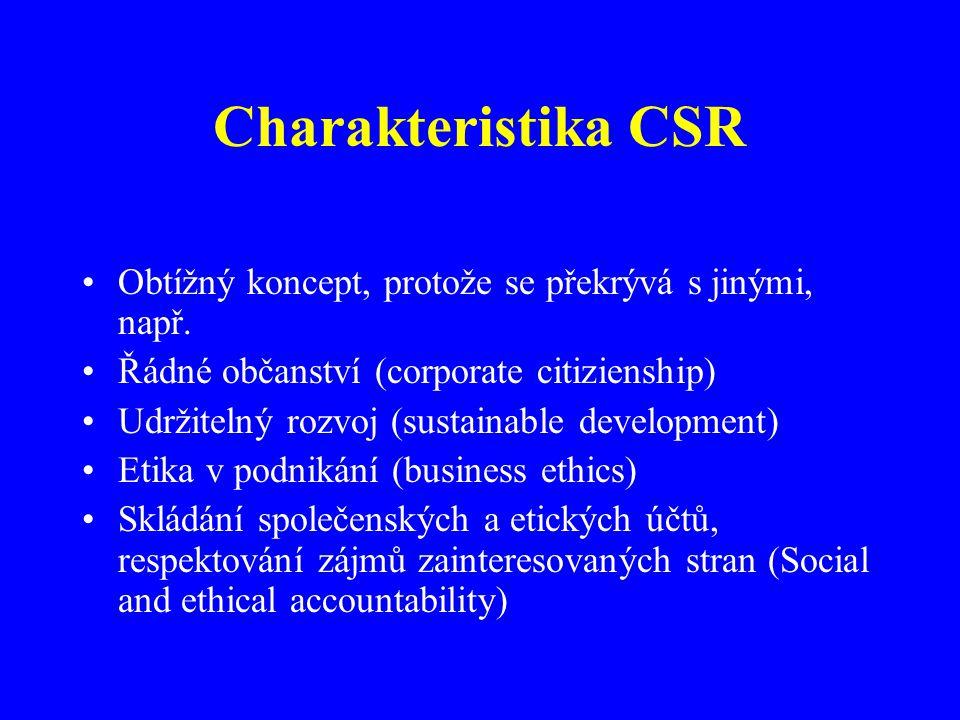 Charakteristika CSR Obtížný koncept, protože se překrývá s jinými, např. Řádné občanství (corporate citizienship)