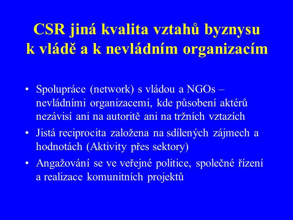 CSR jiná kvalita vztahů byznysu k vládě a k nevládním organizacím