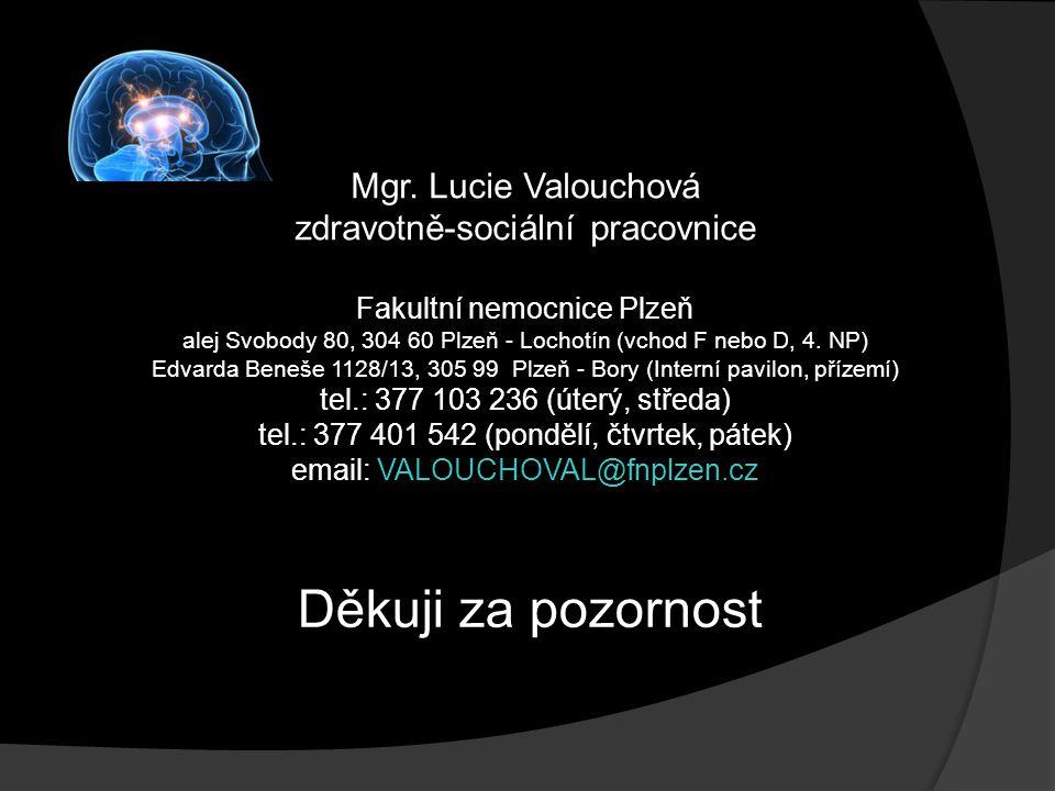 Děkuji za pozornost Mgr. Lucie Valouchová
