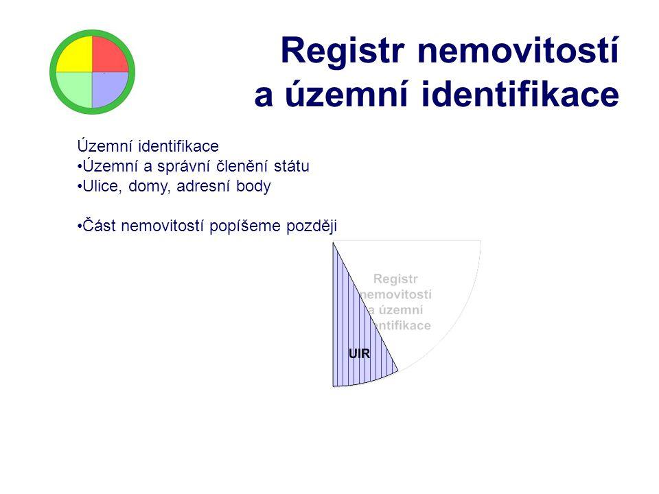 Registr nemovitostí a územní identifikace