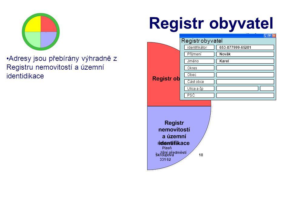 Registr obyvatel Vazby na referenční data