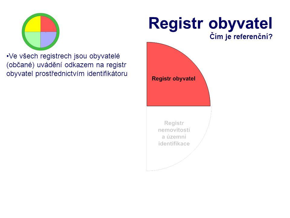Registr obyvatel Čím je referenční