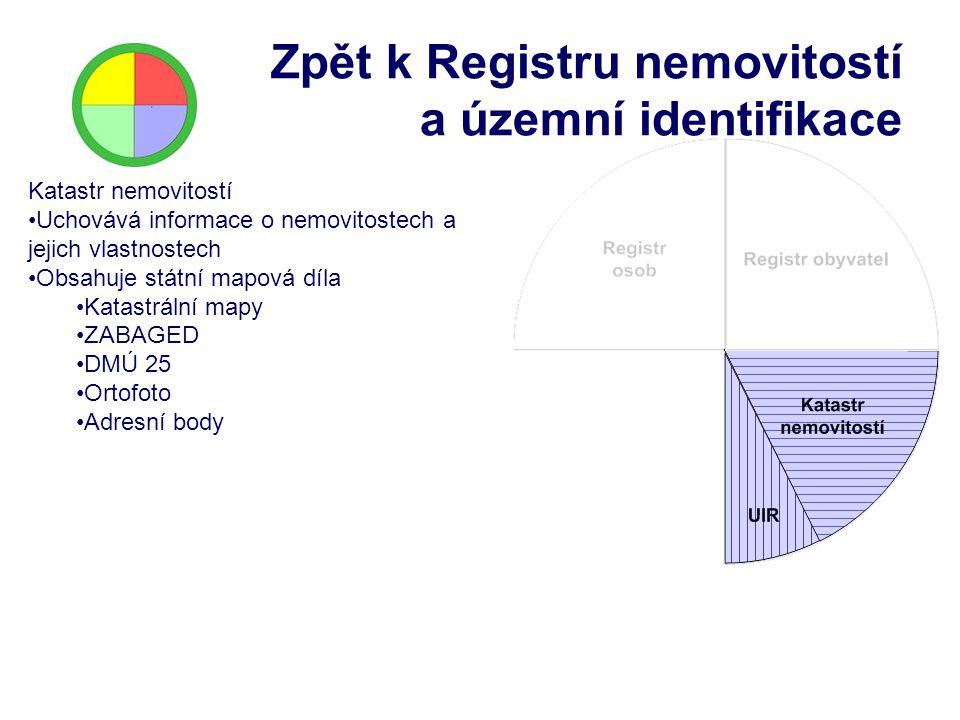Zpět k Registru nemovitostí a územní identifikace