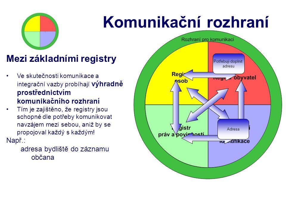 Komunikační rozhraní Mezi základními registry Např.: