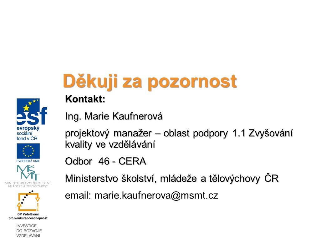 Děkuji za pozornost Kontakt: Ing. Marie Kaufnerová