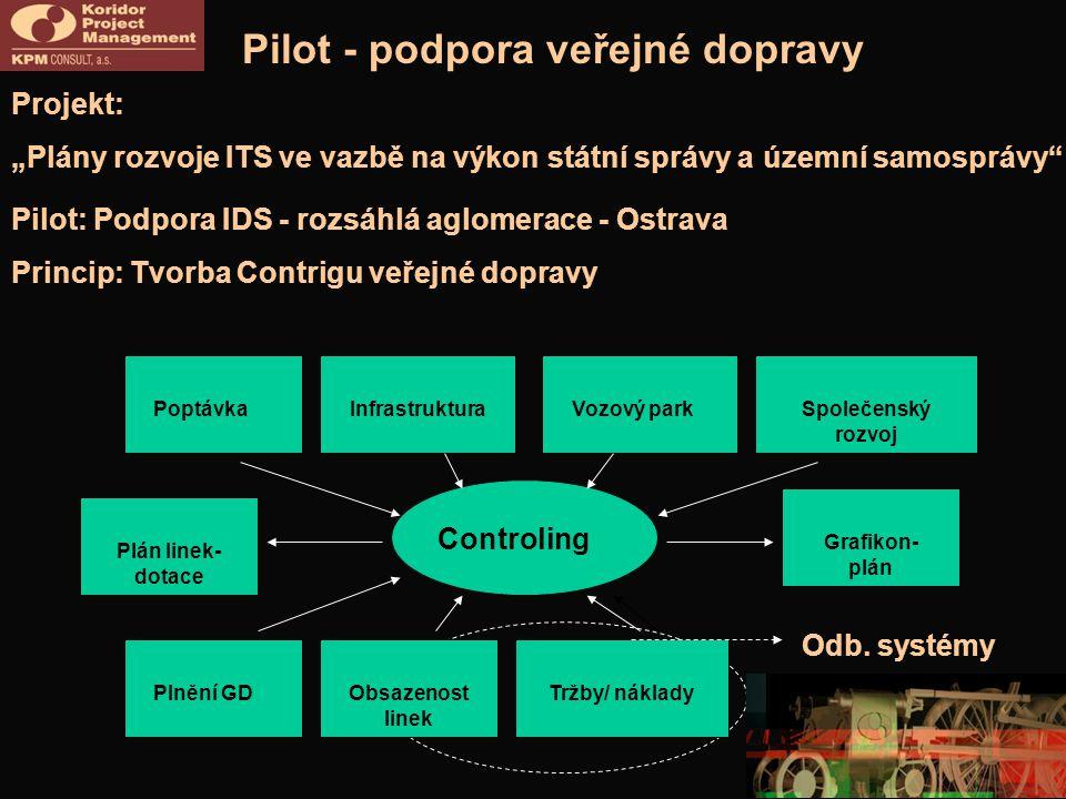 Pilot - podpora veřejné dopravy