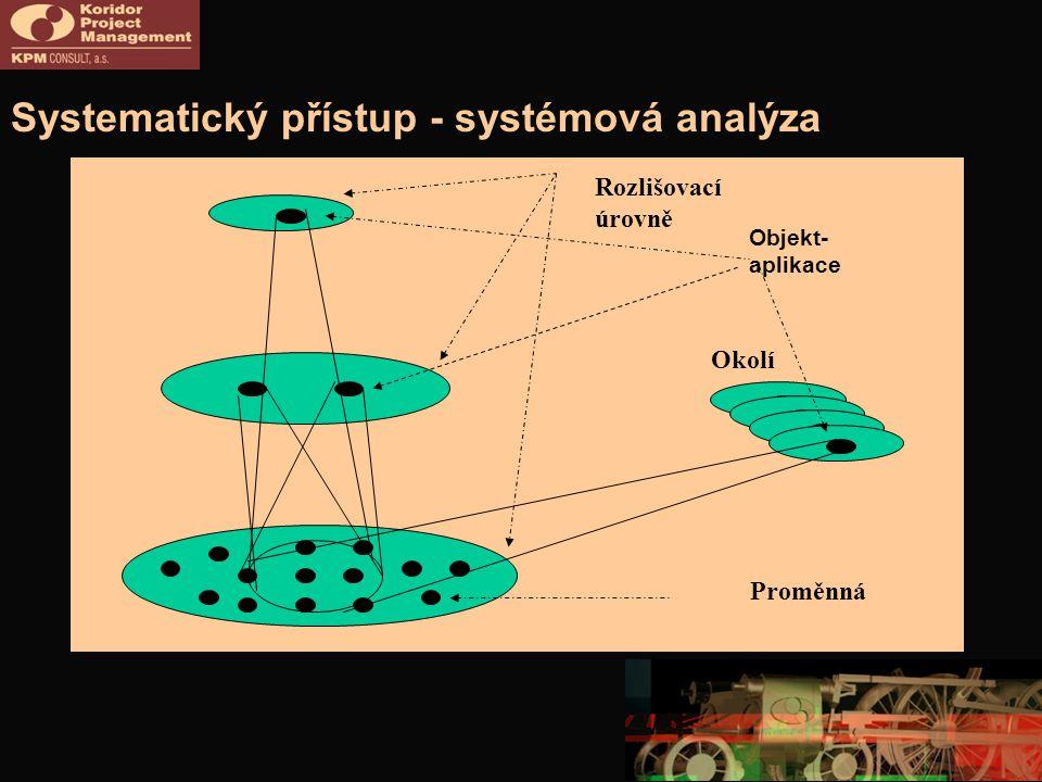 Systematický přístup - systémová analýza