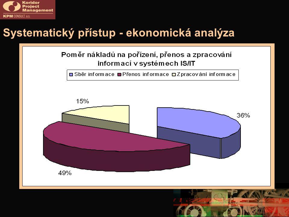 Systematický přístup - ekonomická analýza