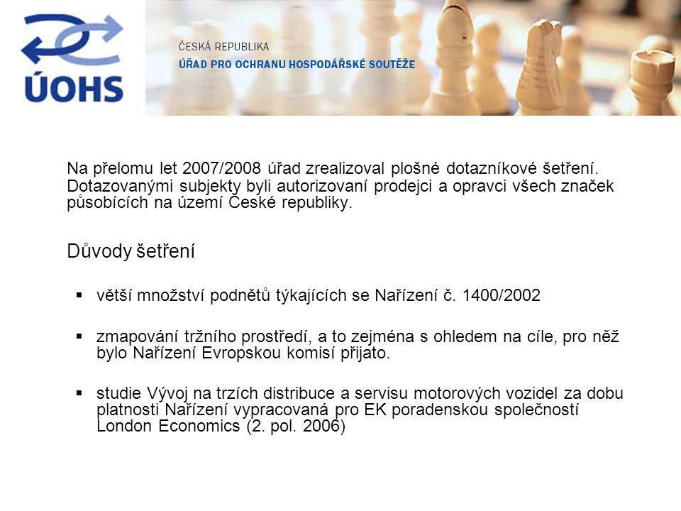 Na přelomu let 2007/2008 úřad zrealizoval plošné dotazníkové šetření