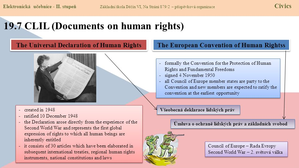 19.7 CLIL (Documents on human rights)