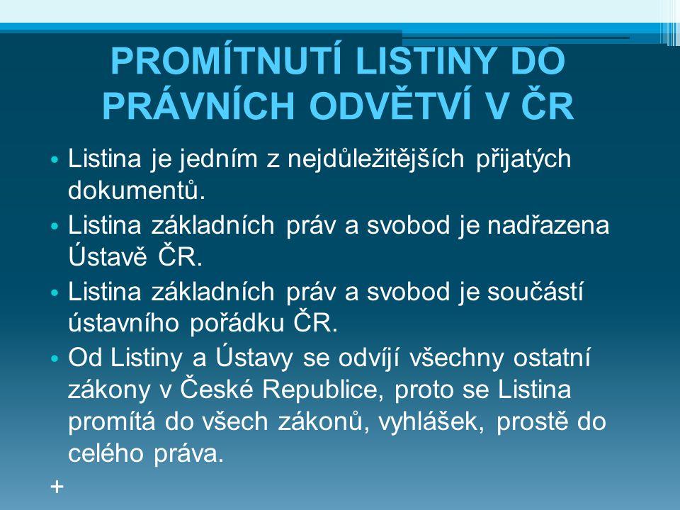 PROMÍTNUTÍ LISTINY DO PRÁVNÍCH ODVĚTVÍ V ČR