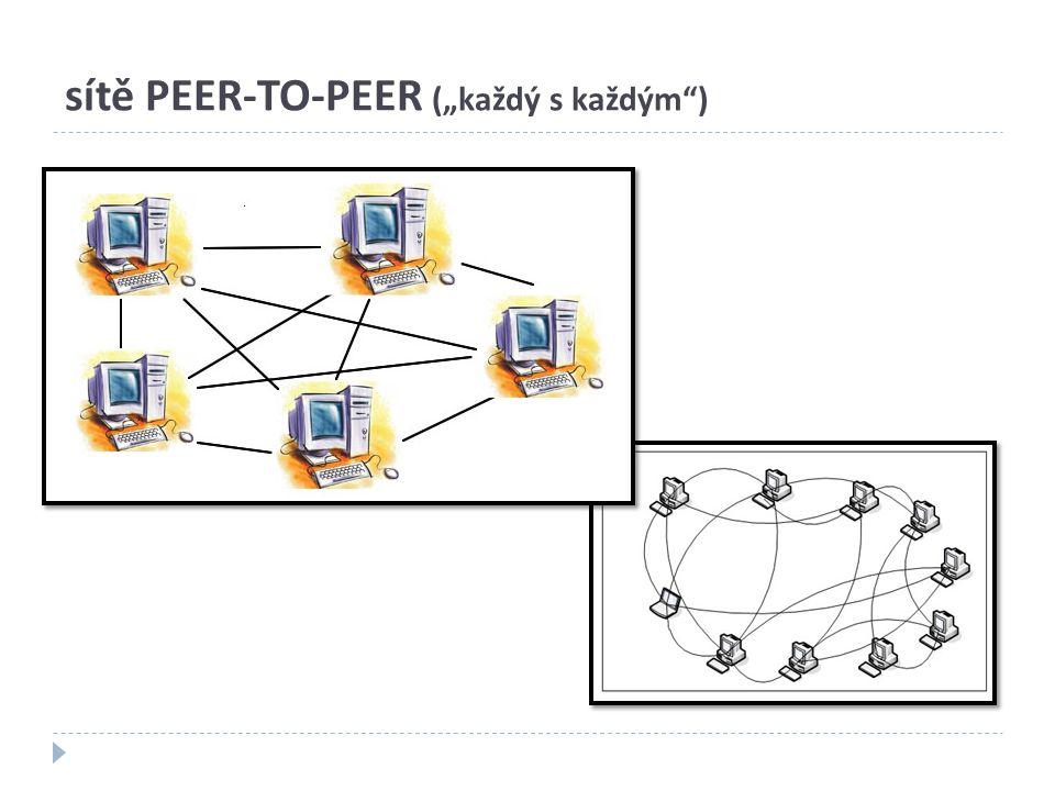 """sítě PEER-TO-PEER (""""každý s každým )"""