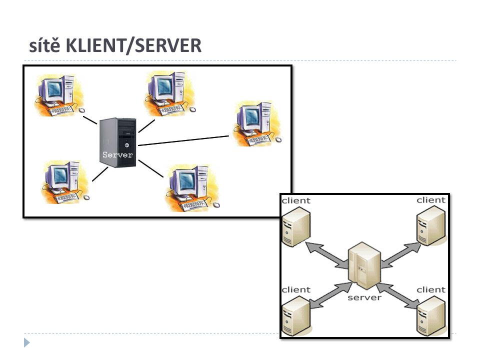 sítě KLIENT/SERVER http://pepa.zvonicek.info/inf/server.jpg