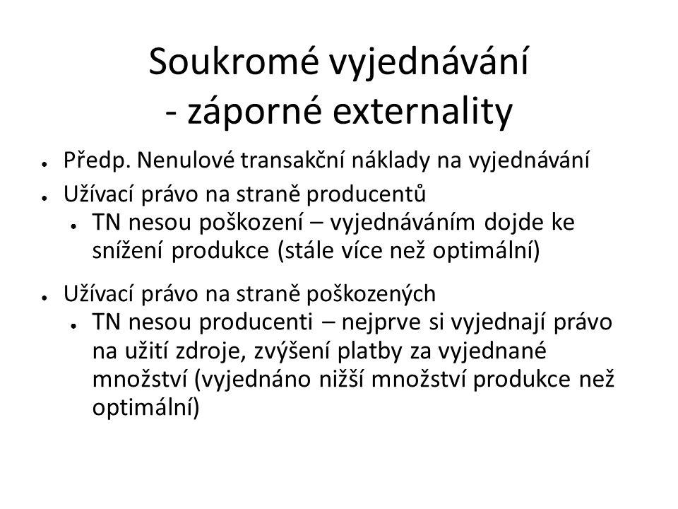 Soukromé vyjednávání - záporné externality