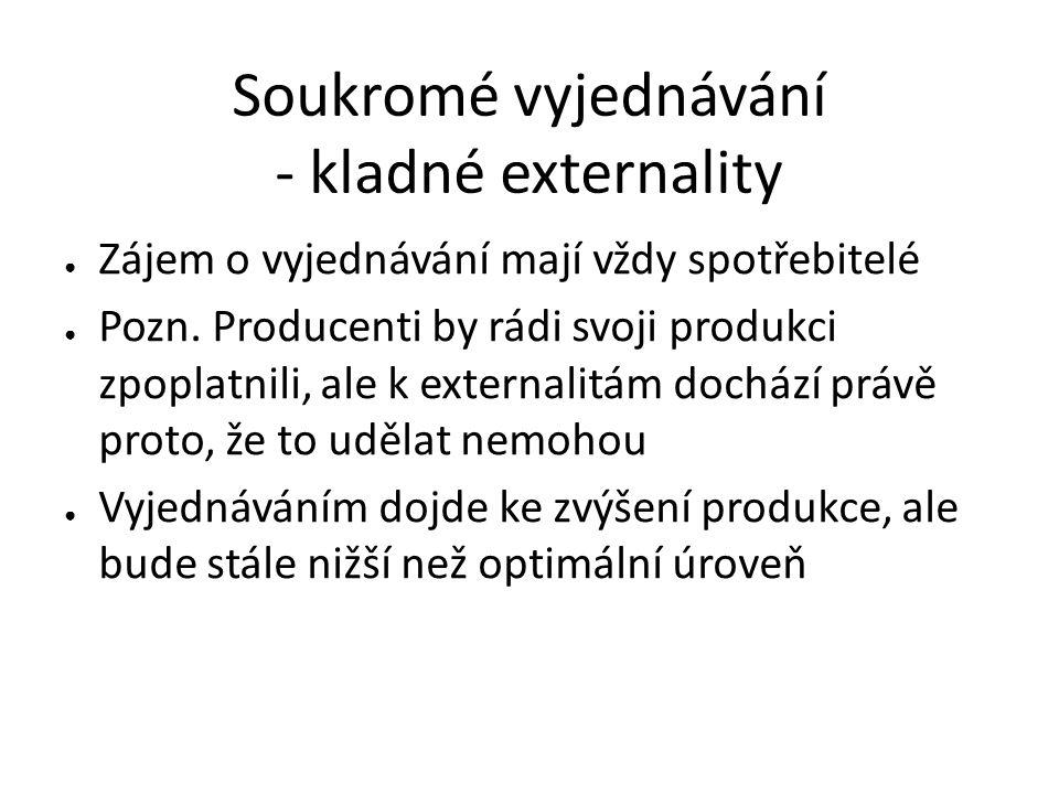 Soukromé vyjednávání - kladné externality