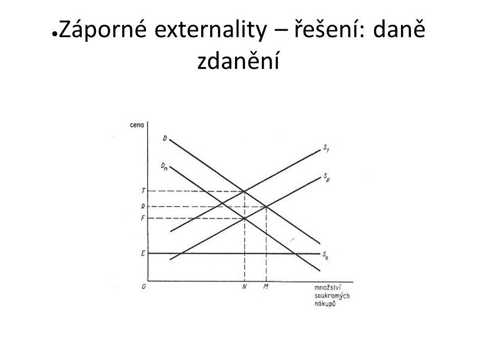 Záporné externality – řešení: daně zdanění