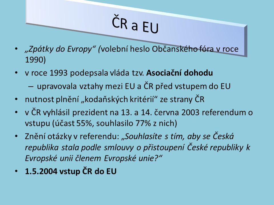 """ČR a EU """"Zpátky do Evropy (volební heslo Občanského fóra v roce 1990)"""