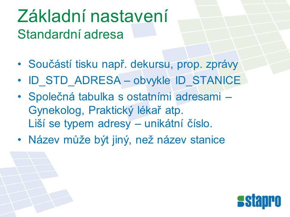 Základní nastavení Standardní adresa