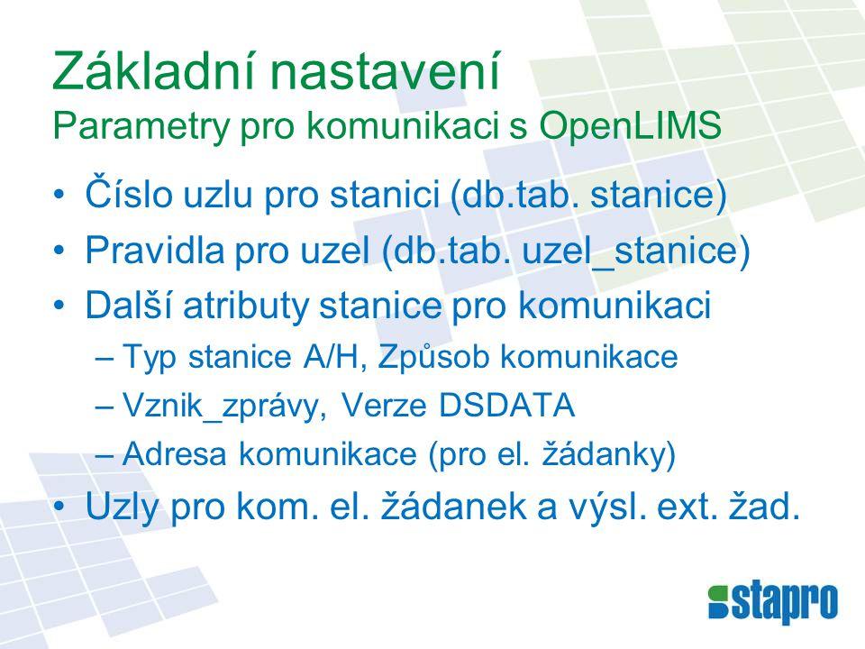 Základní nastavení Parametry pro komunikaci s OpenLIMS