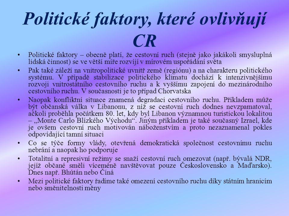 Politické faktory, které ovlivňují CR