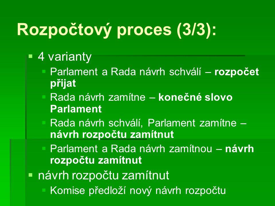 Rozpočtový proces (3/3):