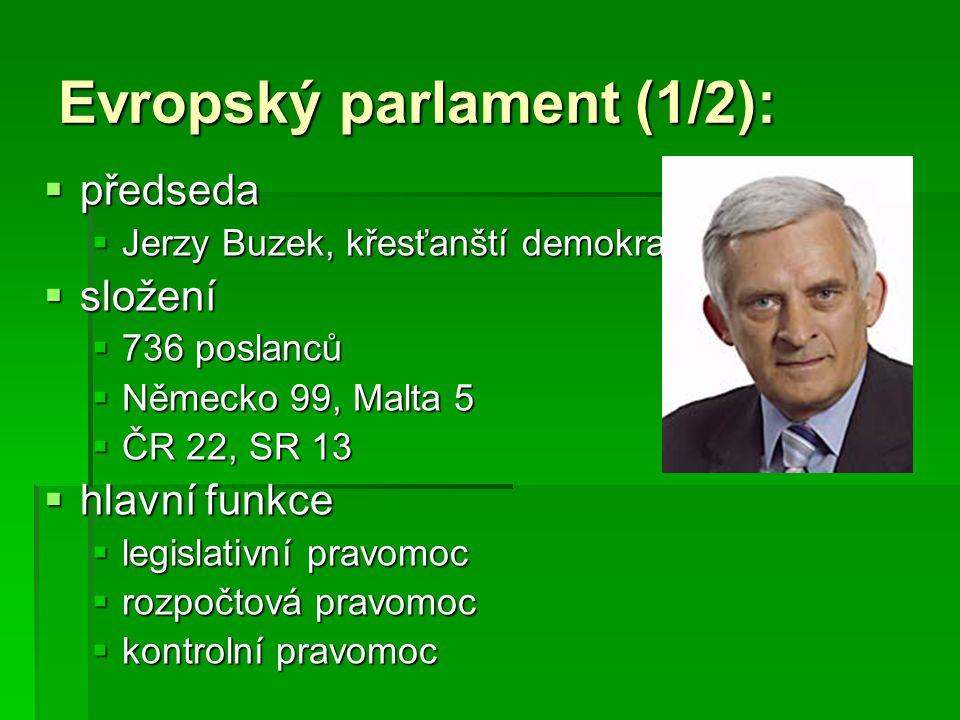 Evropský parlament (1/2):