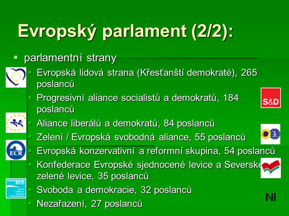 Evropský parlament (2/2):
