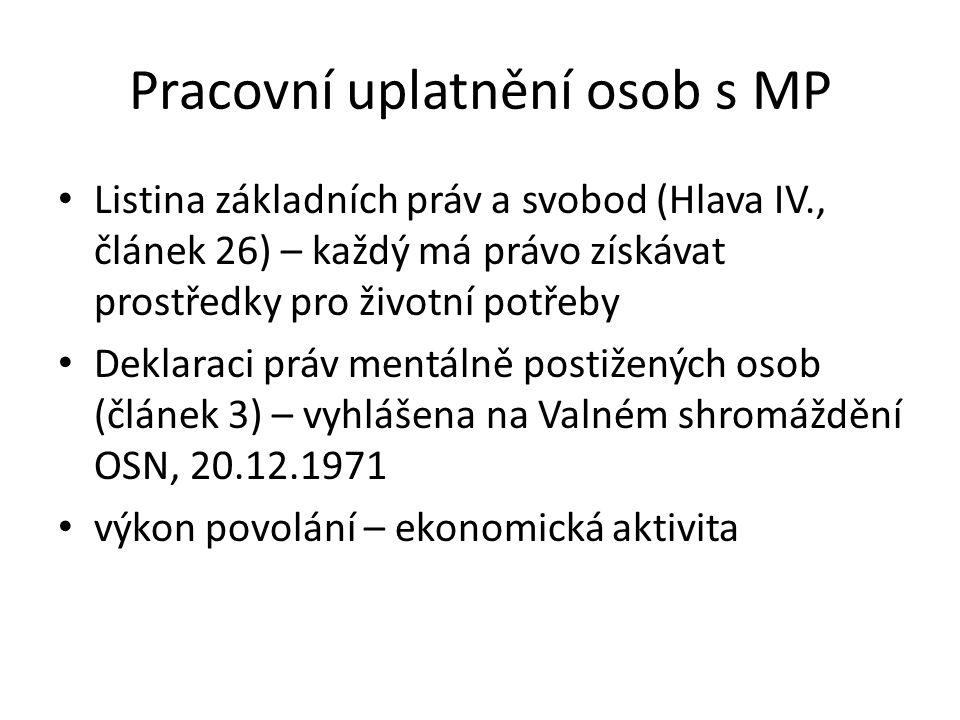 Pracovní uplatnění osob s MP
