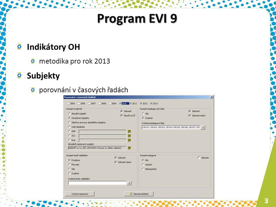 Program EVI 9 Indikátory OH Subjekty metodika pro rok 2013
