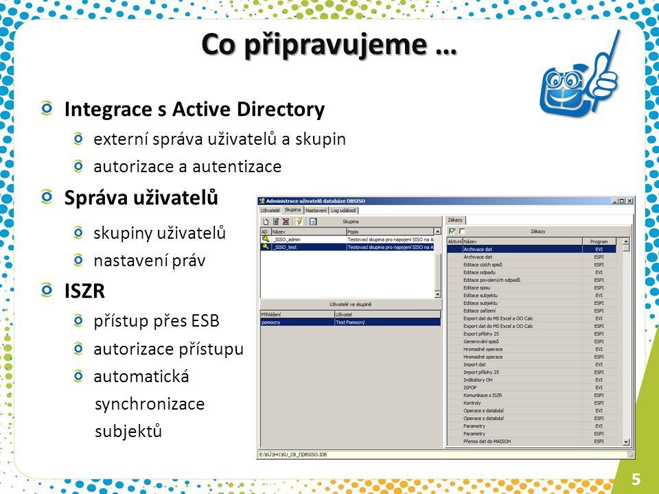 Co připravujeme … Integrace s Active Directory Správa uživatelů ISZR