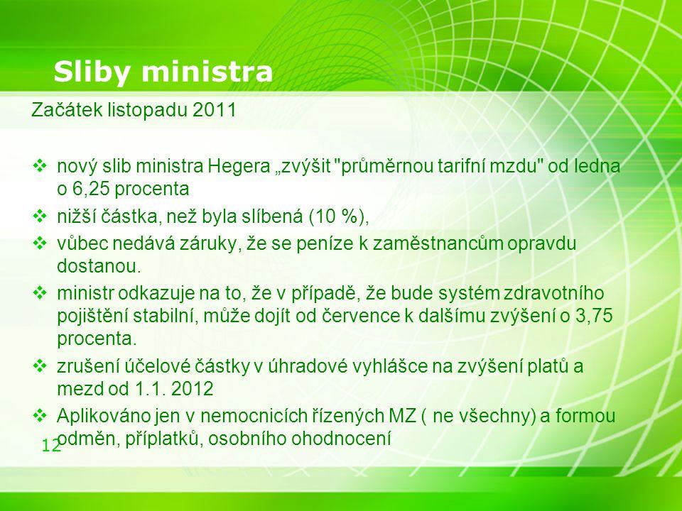 Sliby ministra Začátek listopadu 2011