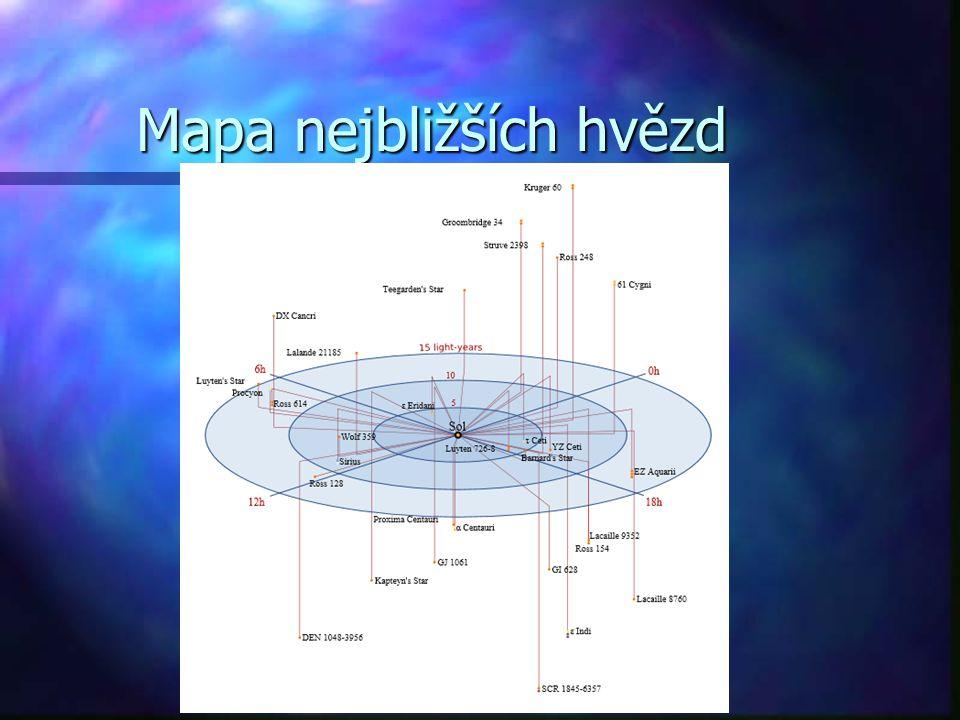 Mapa nejbližších hvězd