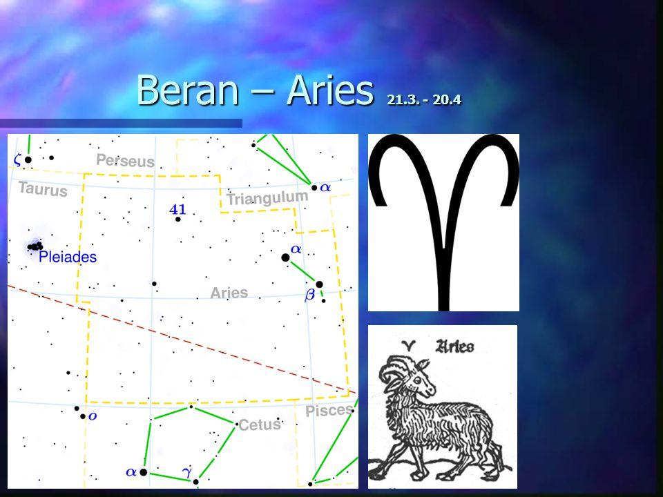 Beran – Aries 21.3. - 20.4