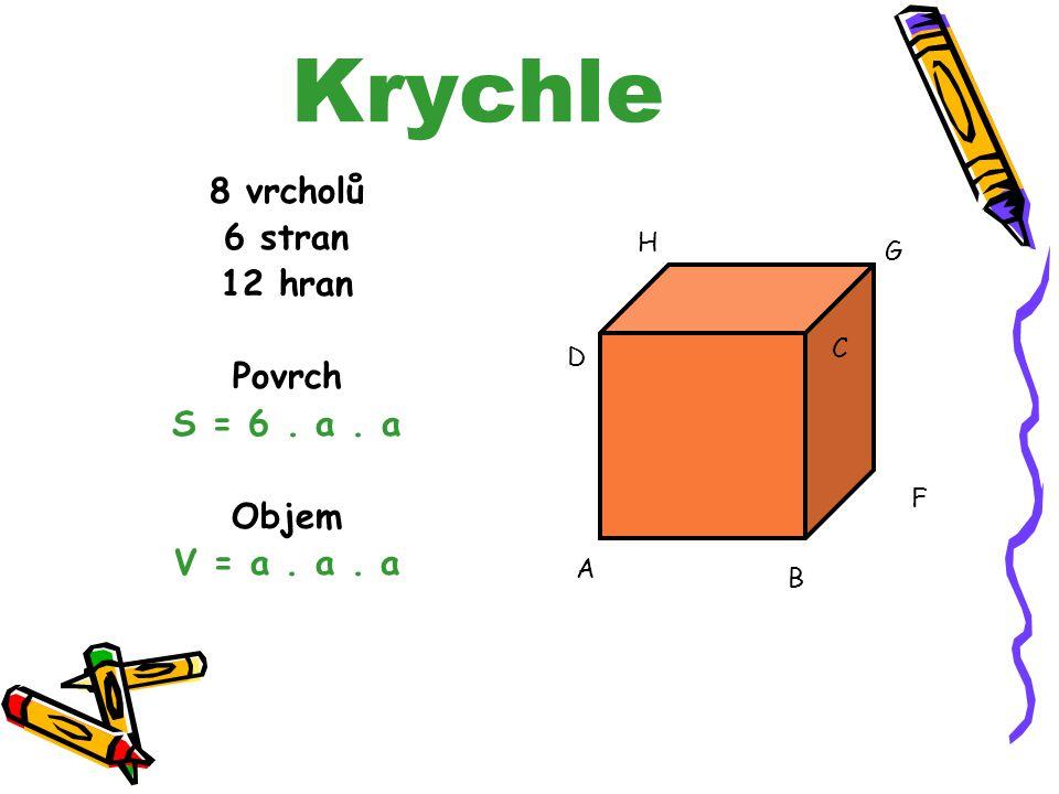 Krychle 8 vrcholů 6 stran 12 hran Povrch S = 6 . a . a Objem