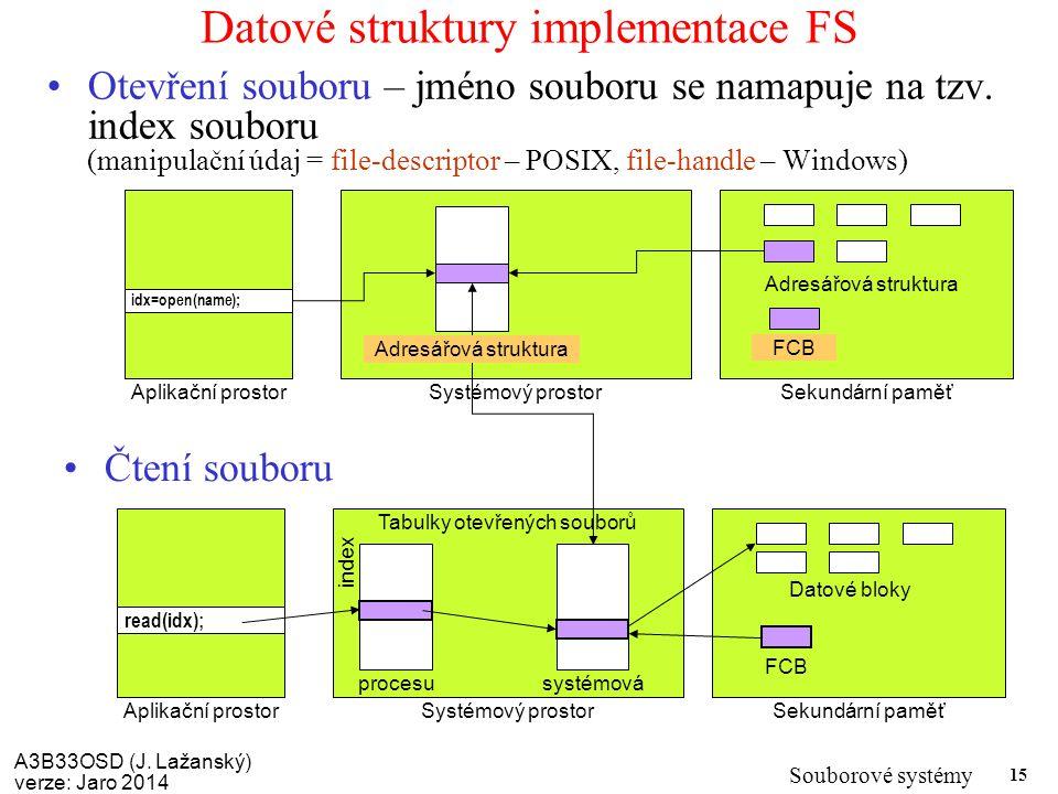 Datové struktury implementace FS