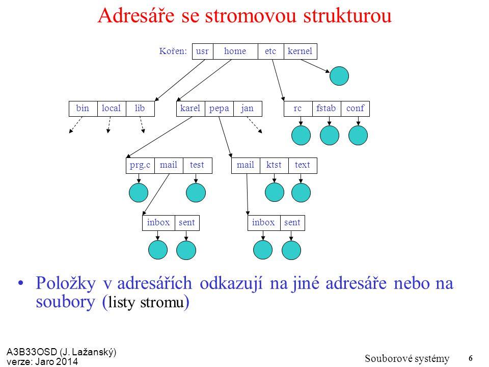 Adresáře se stromovou strukturou