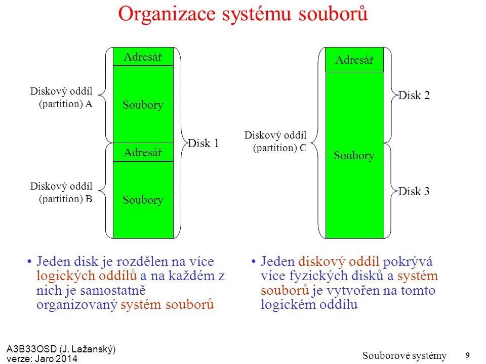 Organizace systému souborů