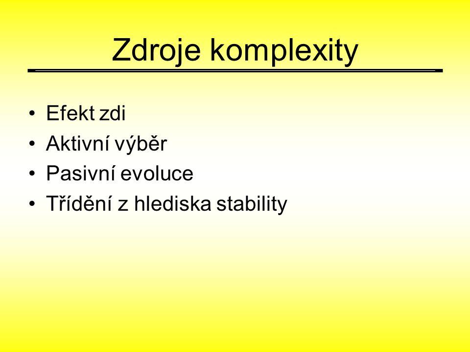 Zdroje komplexity Efekt zdi Aktivní výběr Pasivní evoluce
