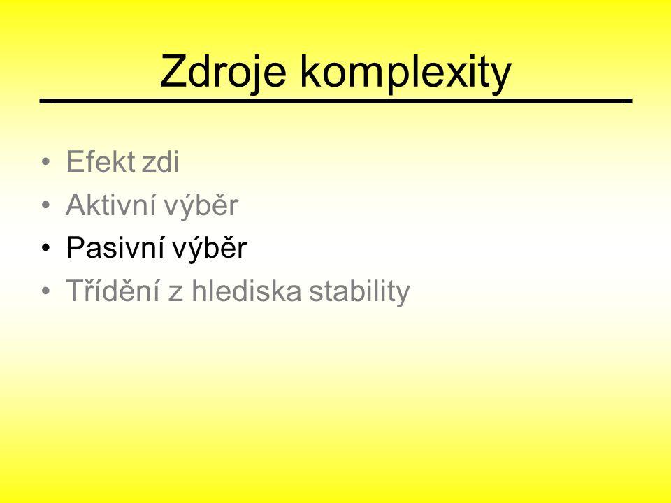 Zdroje komplexity Efekt zdi Aktivní výběr Pasivní výběr