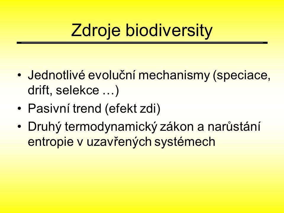 Zdroje biodiversity Jednotlivé evoluční mechanismy (speciace, drift, selekce …) Pasivní trend (efekt zdi)
