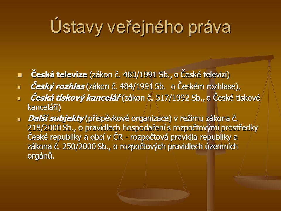 Ústavy veřejného práva