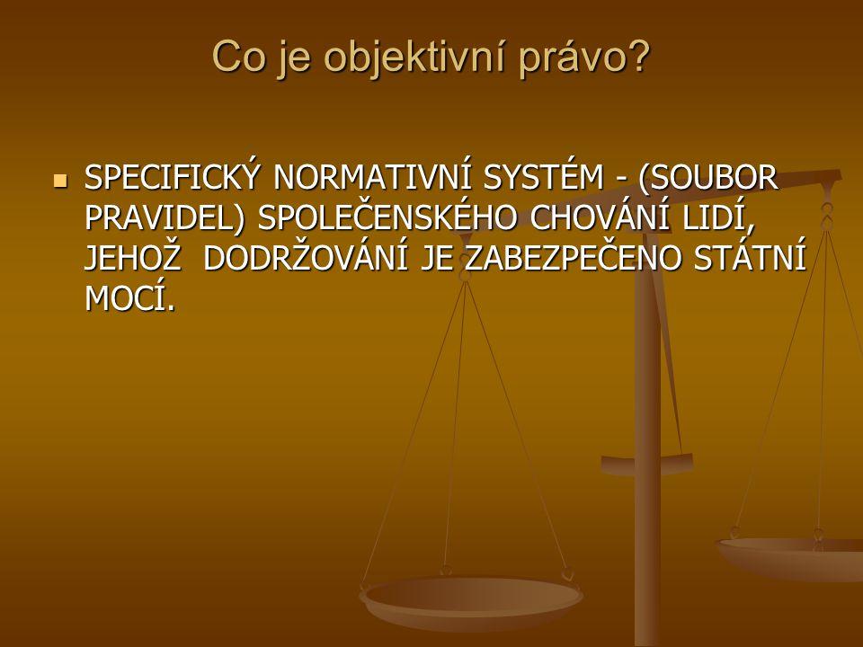 Co je objektivní právo.