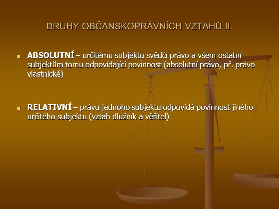 DRUHY OBČANSKOPRÁVNÍCH VZTAHŮ II.