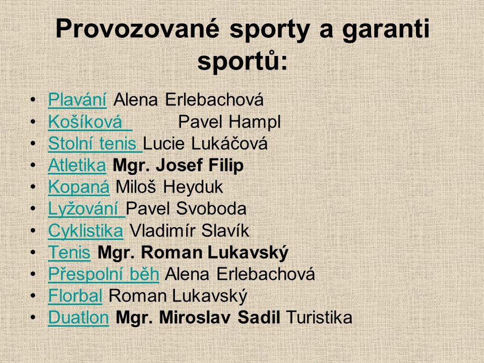 Provozované sporty a garanti sportů: