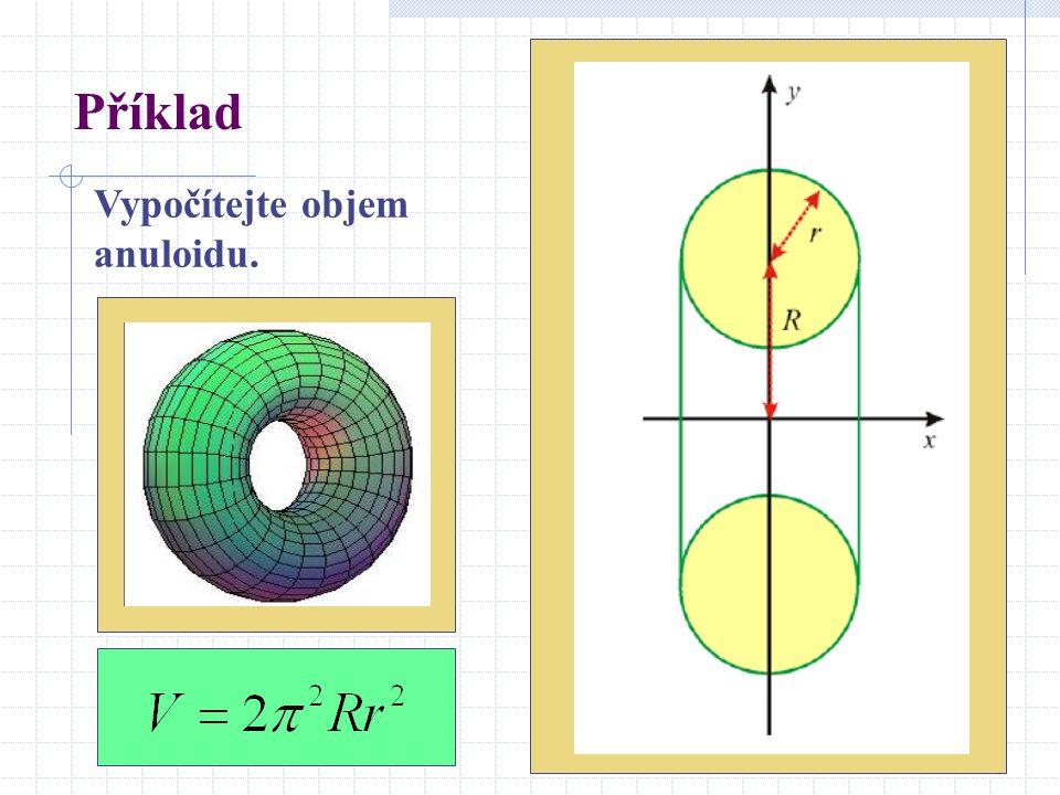 Příklad Vypočítejte objem anuloidu.
