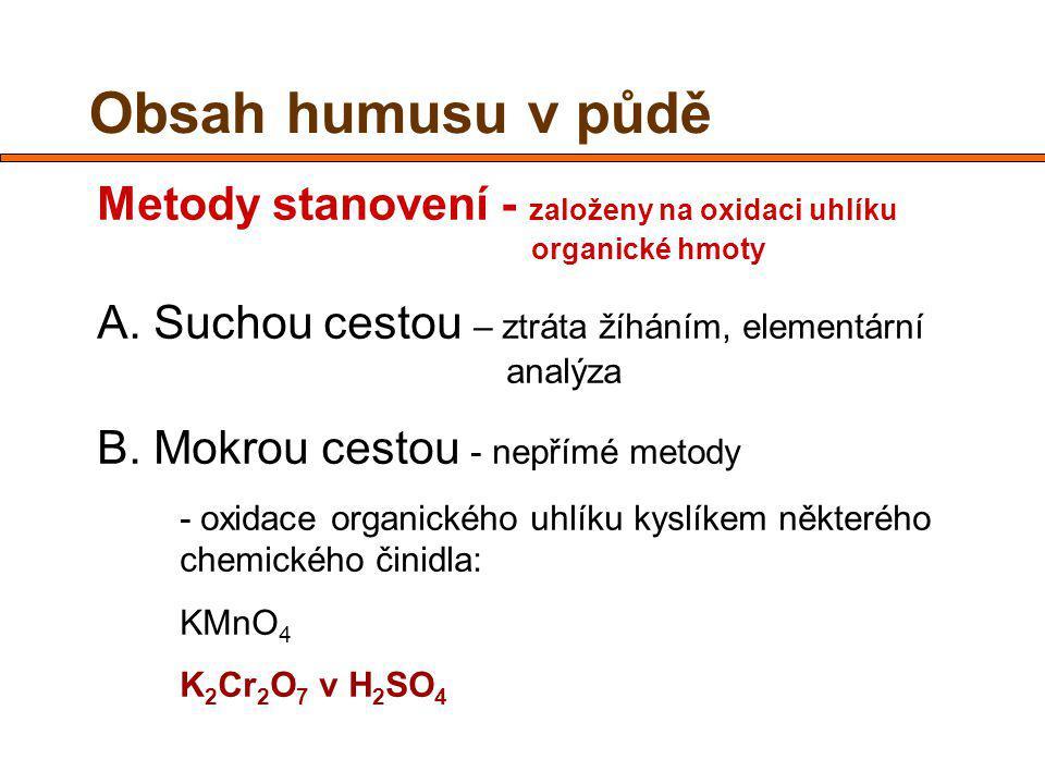 Obsah humusu v půdě Metody stanovení - založeny na oxidaci uhlíku organické hmoty.