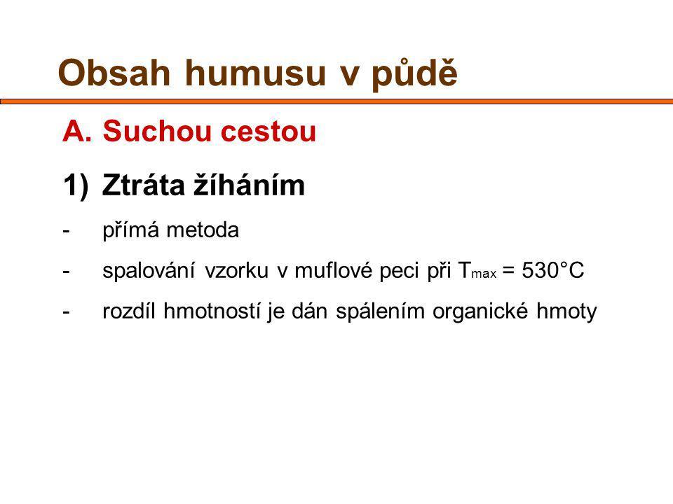 Obsah humusu v půdě Suchou cestou Ztráta žíháním přímá metoda