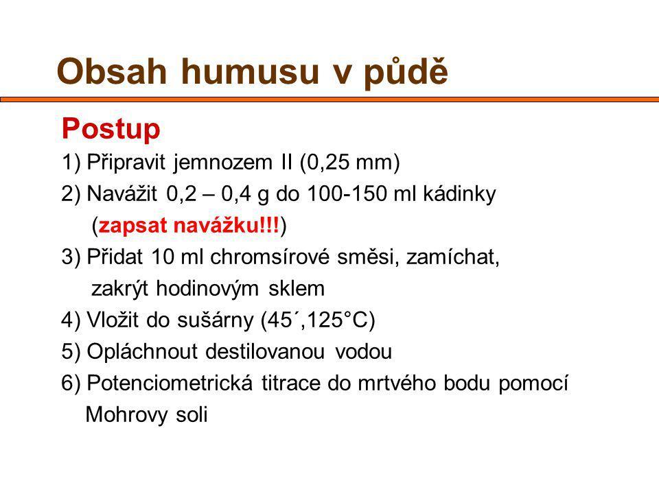 Obsah humusu v půdě Postup 1) Připravit jemnozem II (0,25 mm)