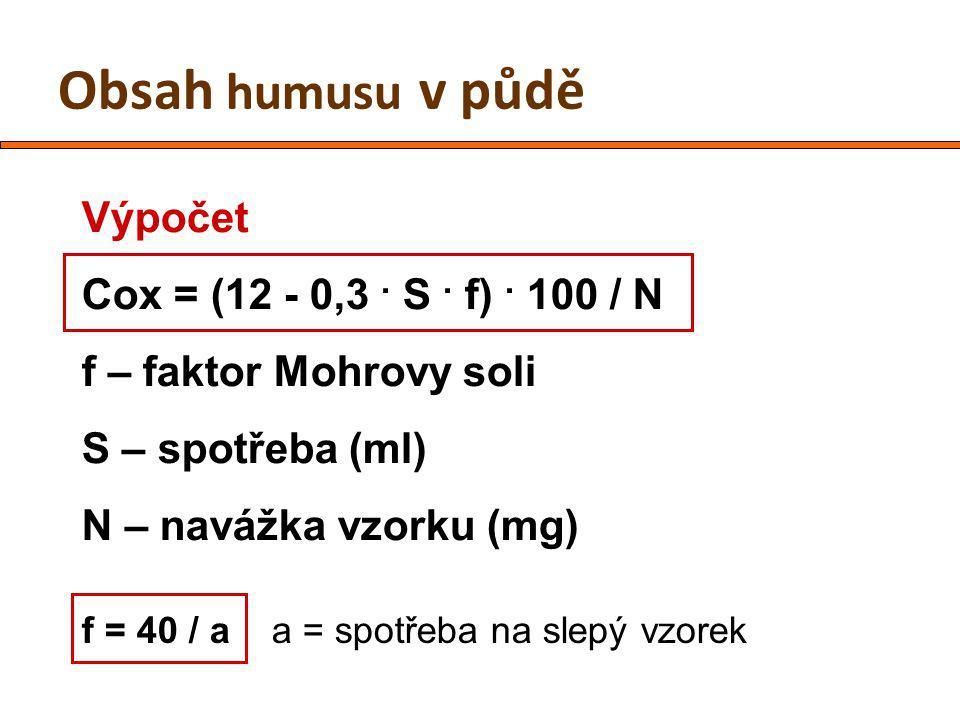 Obsah humusu v půdě Výpočet Cox = (12 - 0,3 . S . f) . 100 / N